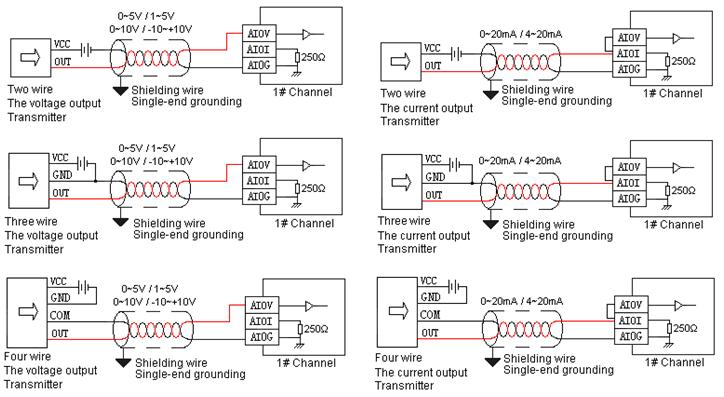 Схема подключения аналогового входа (AI)