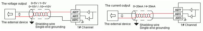 Схема подключения аналогового выхода (AO)
