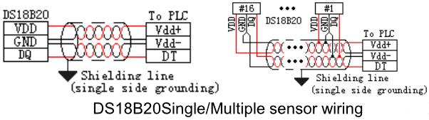 Диаграмма подключения